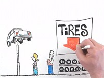 Video: NHTSA Campaign Highlights Tire Care