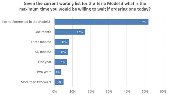 Chart courtesy of KBB.com.
