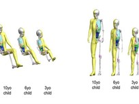Toyota Adds Child Models to Crash Dummy Software