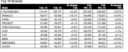 Chart: JATO Dynamics