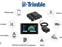 CalAmp Supplying Telematics for Trimble's Field Service Management System