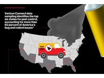 Verizon Connect Identifies Top Pest Control States