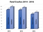 <p><em>Fatal crashes in Wyoming in the three previous years. Graphic courtesy of the Wyoming Department of Transportation (WYDOT).</em></p>