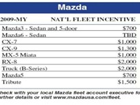 Mazda 2009-MY Incentives Available