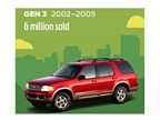 The third generation got a major facelift. The Explorer had an