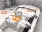 NHTSA's Driver Alcohol Detection System