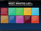 NTSB's Most Wanted Safety Policies
