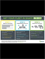 Get Your Fleet in Shape